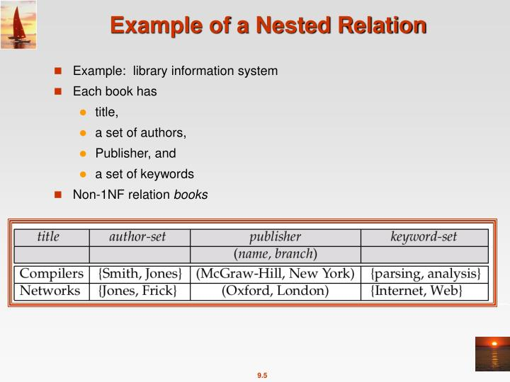 Example of a Nested Relation