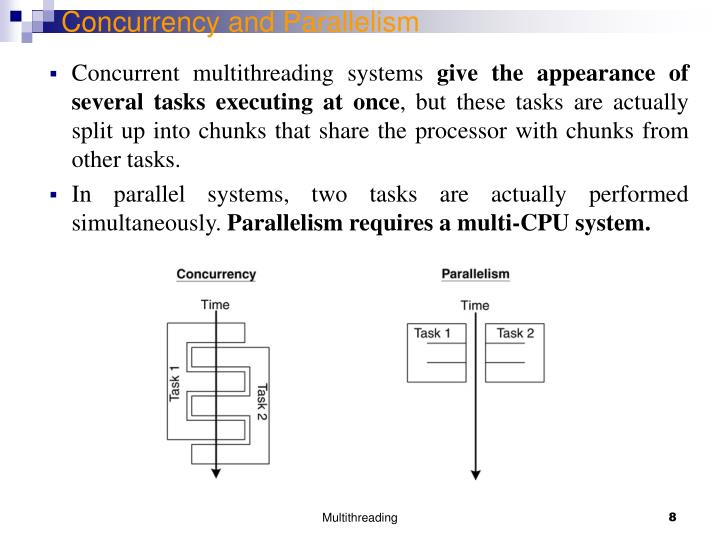 Concurrency and Parallelism