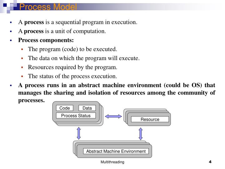 Process Model