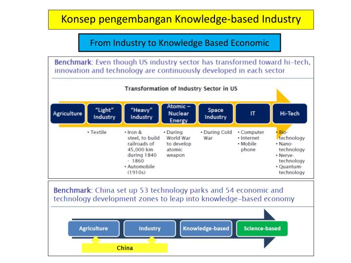 From Industry to Knowledge Based Economic