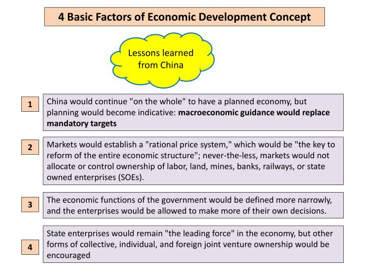 4 Basic Factors of Economic Development Concept