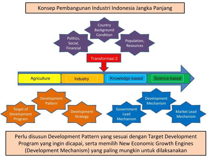 Konsep Pembangunan Industri Indonesia Jangka Panjang