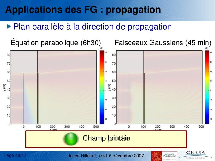 Plan parallle  la direction de propagation