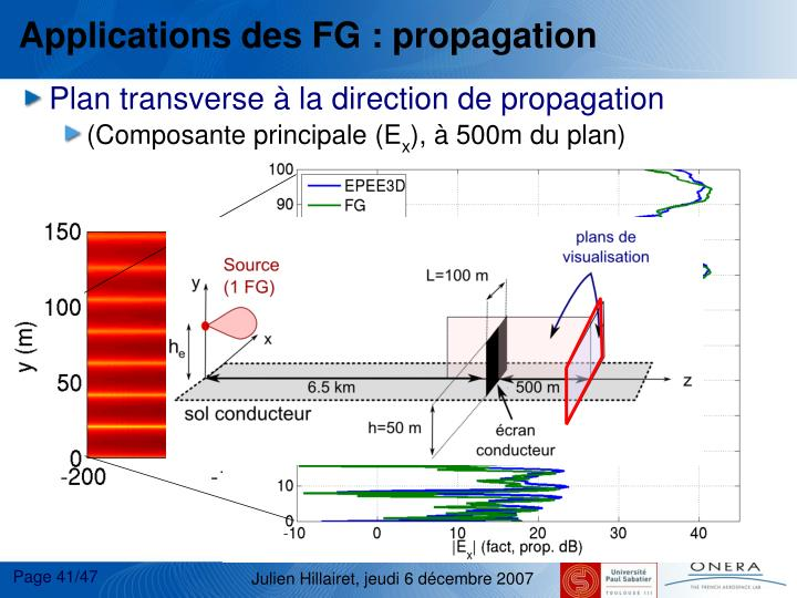 Applications des FG : propagation