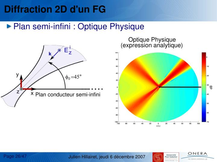 Diffraction 2D d'un FG