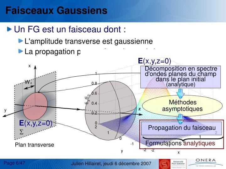 Faisceaux Gaussiens