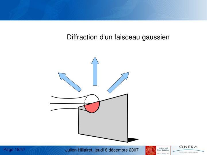 Diffraction d'un faisceau gaussien