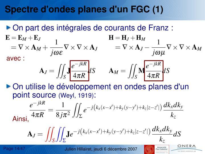 Spectre d'ondes planes d'un FGC (1)