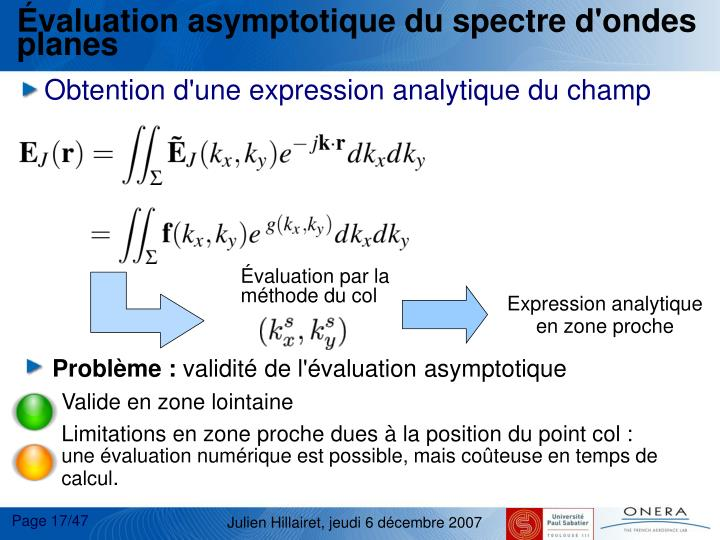 valuation asymptotique du spectre d'ondes planes