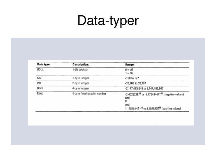 Data-typer