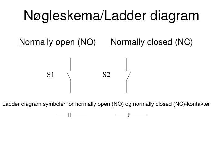 Nøgleskema/Ladder diagram