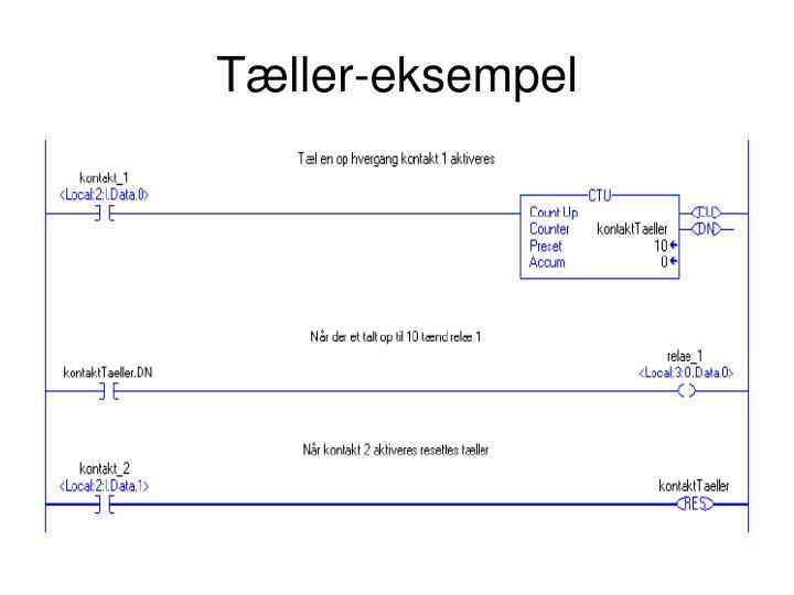 Tæller-eksempel