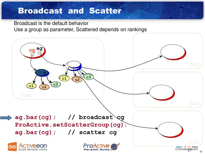 Broadcast  and  Scatter
