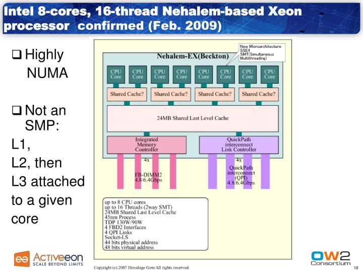 Intel 8-cores, 16-thread Nehalem-based Xeon processor