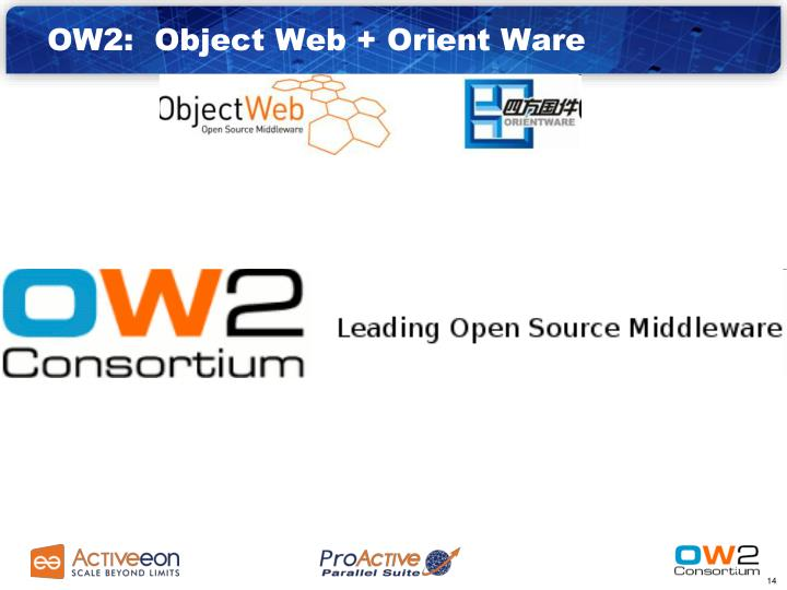 OW2:  Object Web + Orient Ware