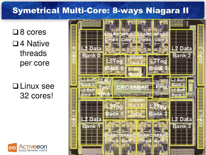 Symetrical Multi-Core: 8-ways Niagara II