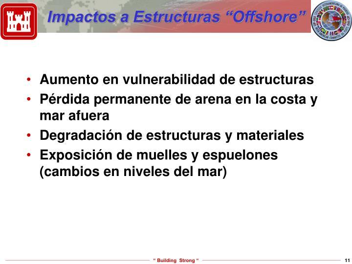 "Impactos a Estructuras ""Offshore"""
