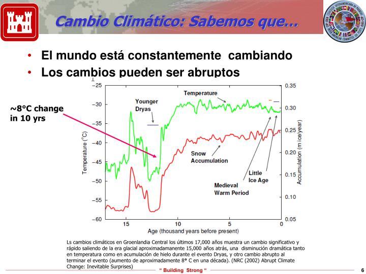 Cambio Clim