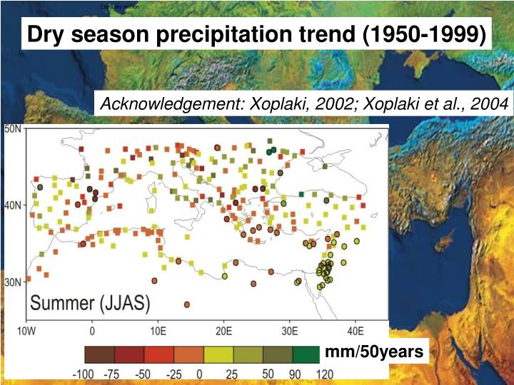 Elena dry season