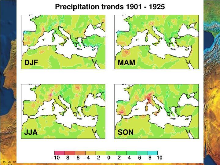 Precipitation trends 1901 - 1925