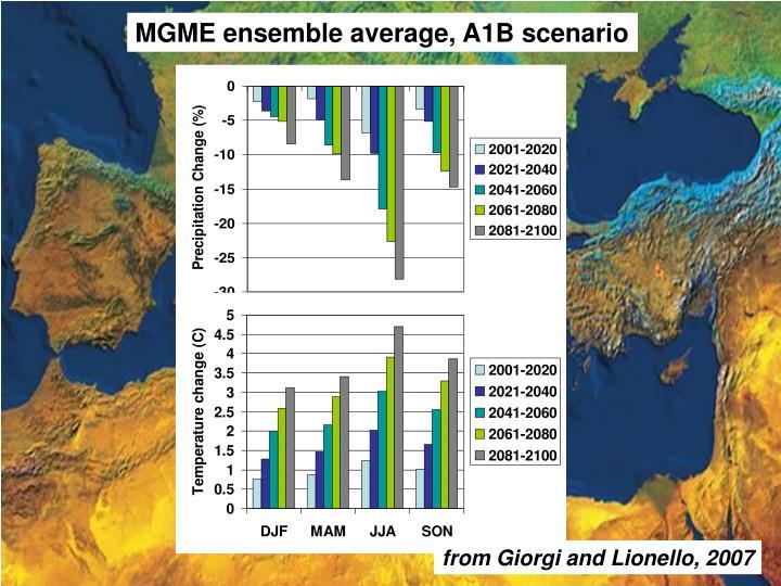 MGME ensemble average, A1B scenario