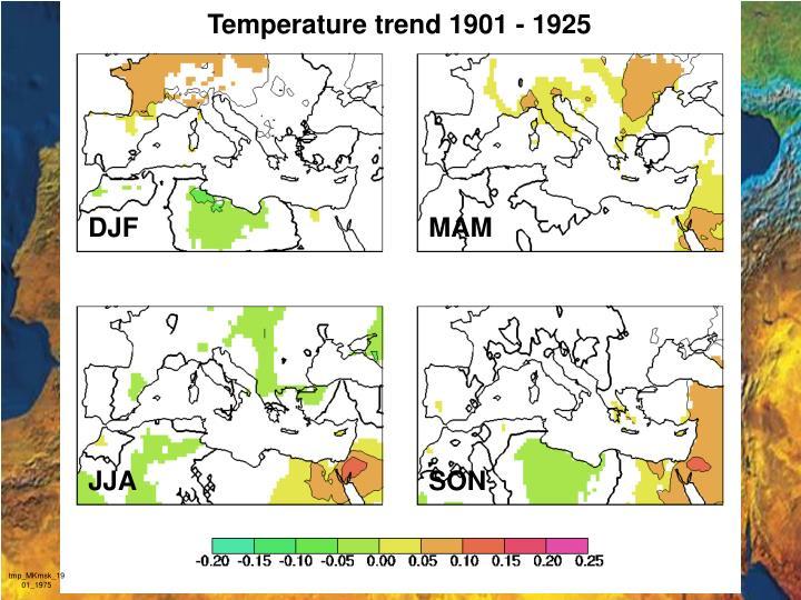 Temperature trend 1901 - 1925