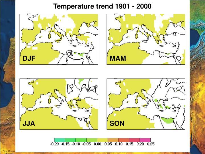 Temperature trend 1901 - 2000