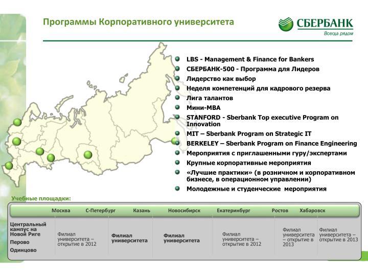 Программы Корпоративного университета