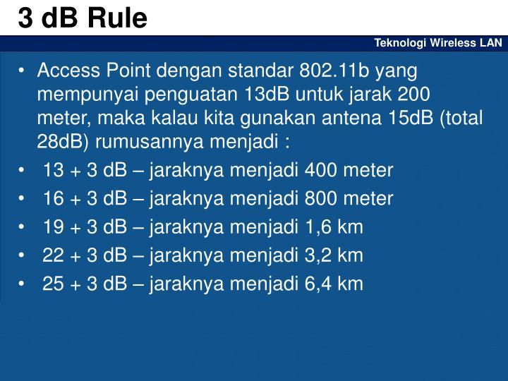 3 dB Rule