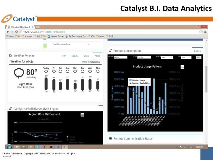 Catalyst B.I. Data Analytics