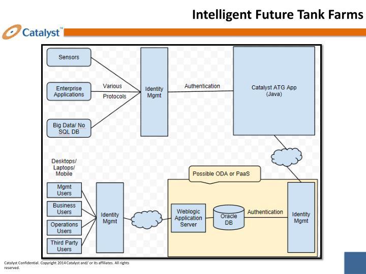 Intelligent Future Tank Farms