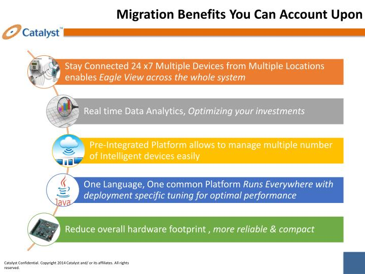 Migration Benefits You Can Account Upon