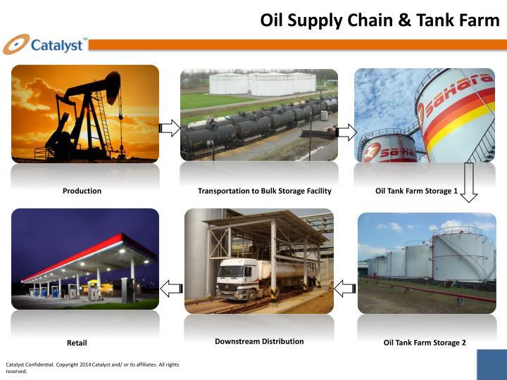 Oil Supply Chain & Tank Farm