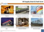 oil supply chain tank farm