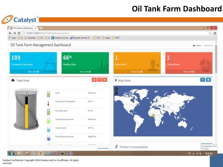 Oil Tank Farm Dashboard