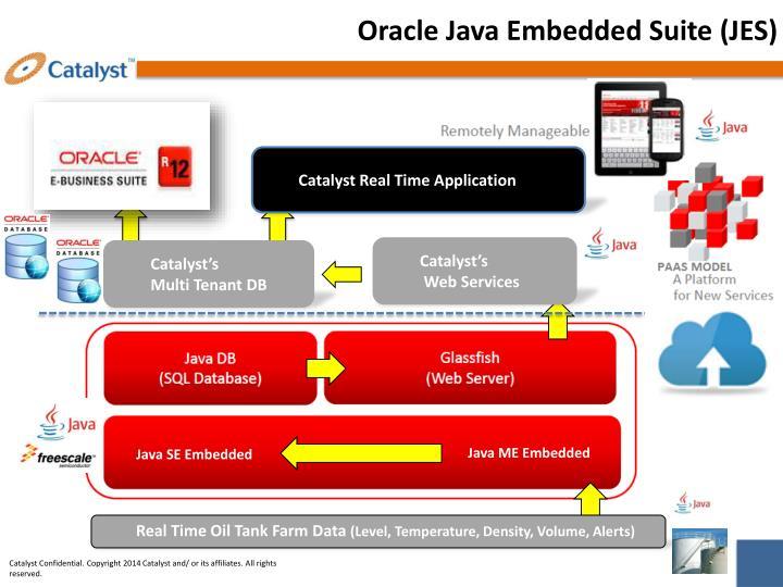 Oracle Java Embedded Suite (JES)