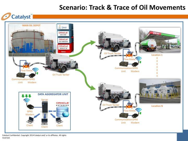 Scenario: Track & Trace of Oil Movements