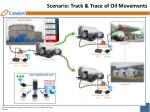 scenario track trace of oil movements