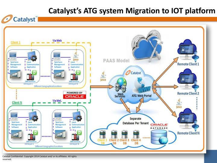 Catalyst's ATG system Migration to IOT platform