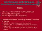 interferences with diffusion anemias caused by decreased erythrocyte production