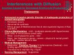interferences with diffusion anemias caused by decreased erythrocyte production2