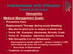interferences with diffusion problems of hemostasis6