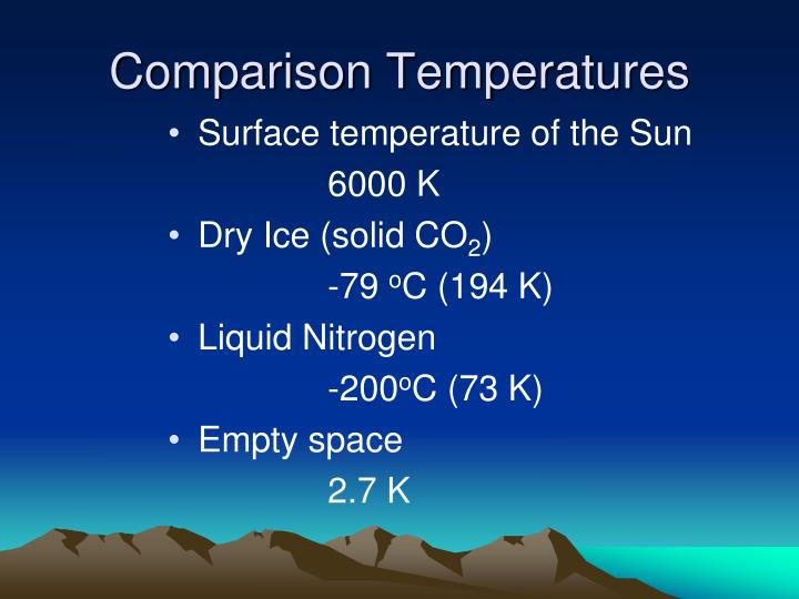 Comparison Temperatures