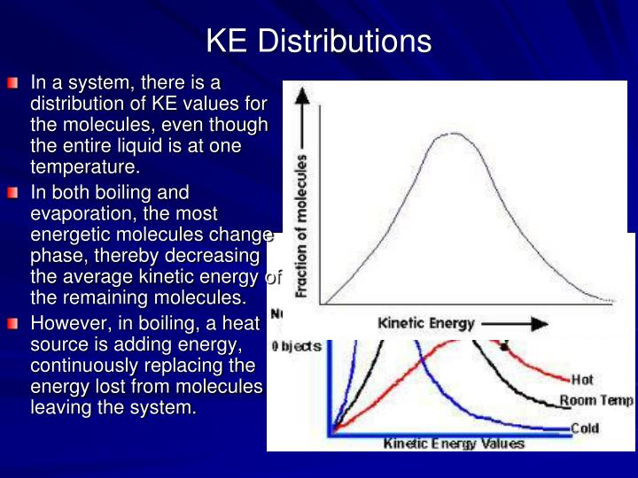 KE Distributions
