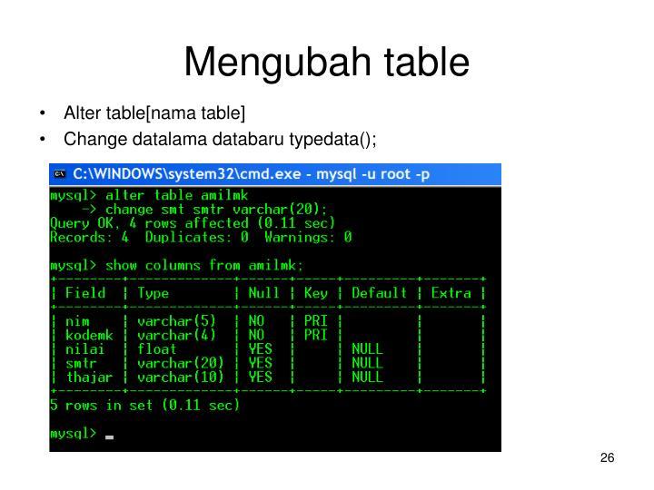 Mengubah table