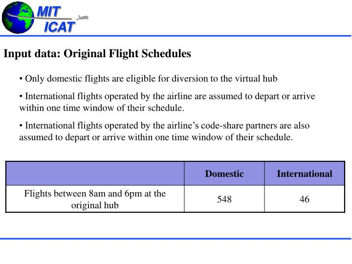 Input data: Original Flight Schedules