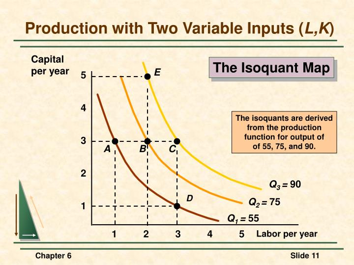 Production with Two Variable Inputs (