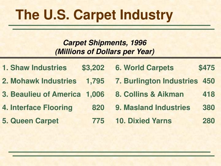 The U.S. Carpet Industry