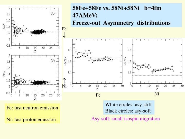 58Fe+58Fe vs. 58Ni+58Ni   b=4fm  47AMeV: