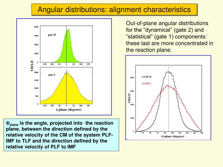 Angular distributions: alignment characteristics